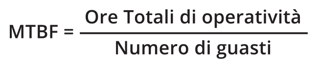 Formula MTBF
