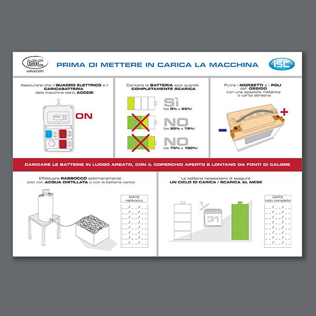 Manuale-uso-Batteria
