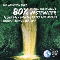 worldwaterday.org